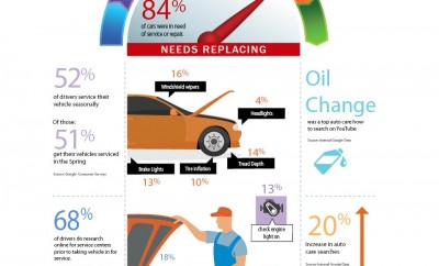 Car-Care-Stats-Infographic-20154