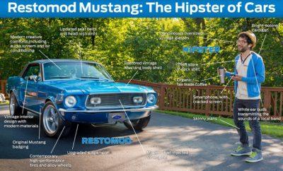 Restomod_Hipster