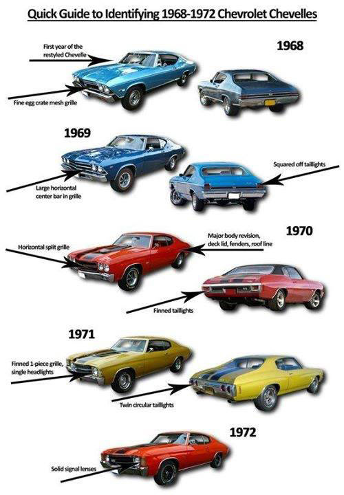 guidetochevroletchevelle-453
