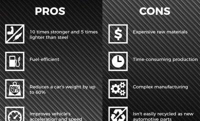 auto-enthusiast-guide-to-carbon-fiber-infographic-345