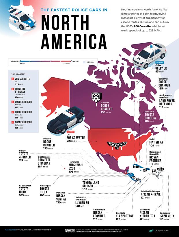 El coche de policía más rápido de todos los países de América del Norte