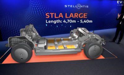 stla-large-platform